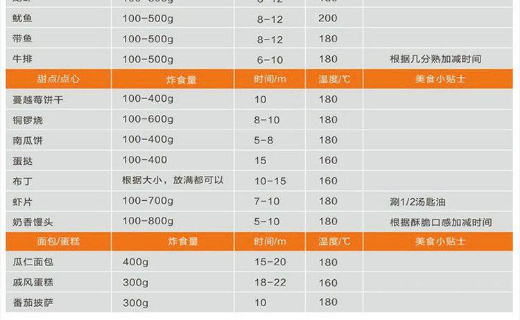 Aobosi 空气炸锅KAF-1300T1