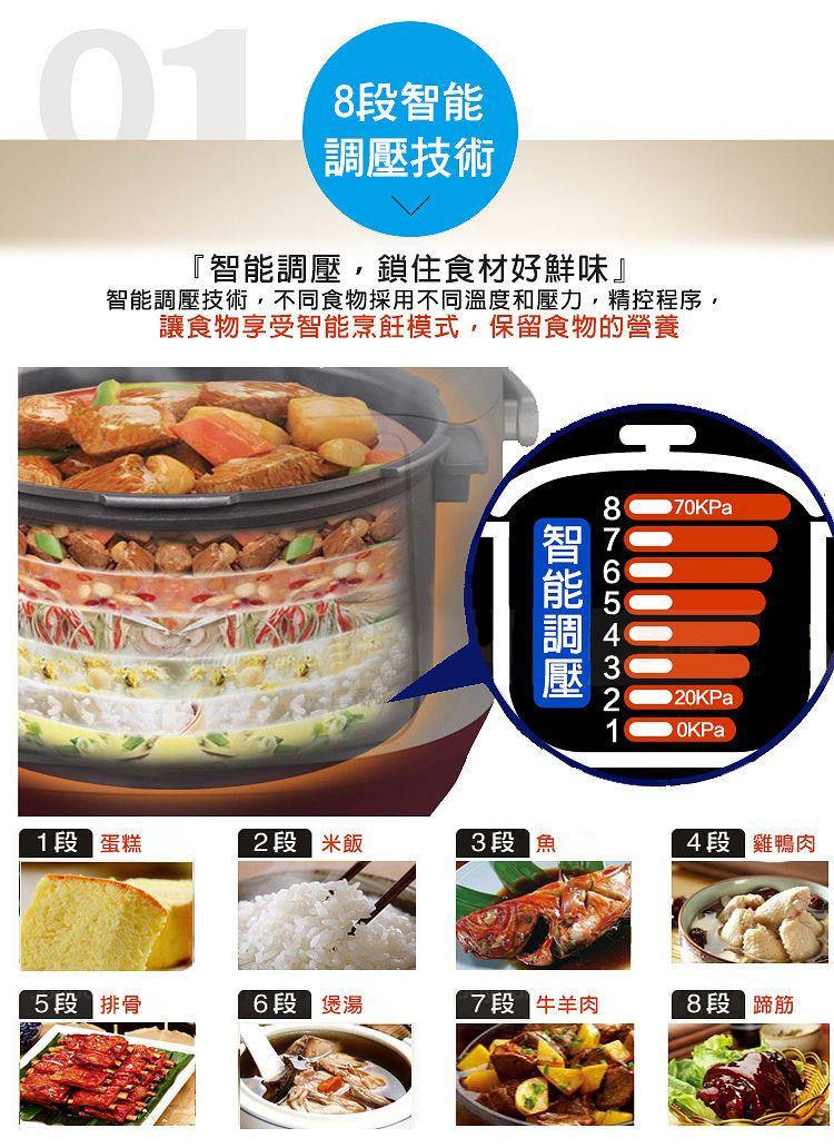 九阳电压力锅JYY-50FS98八段智能调压,不同食材采用不同温度和压力,保留食物的营养