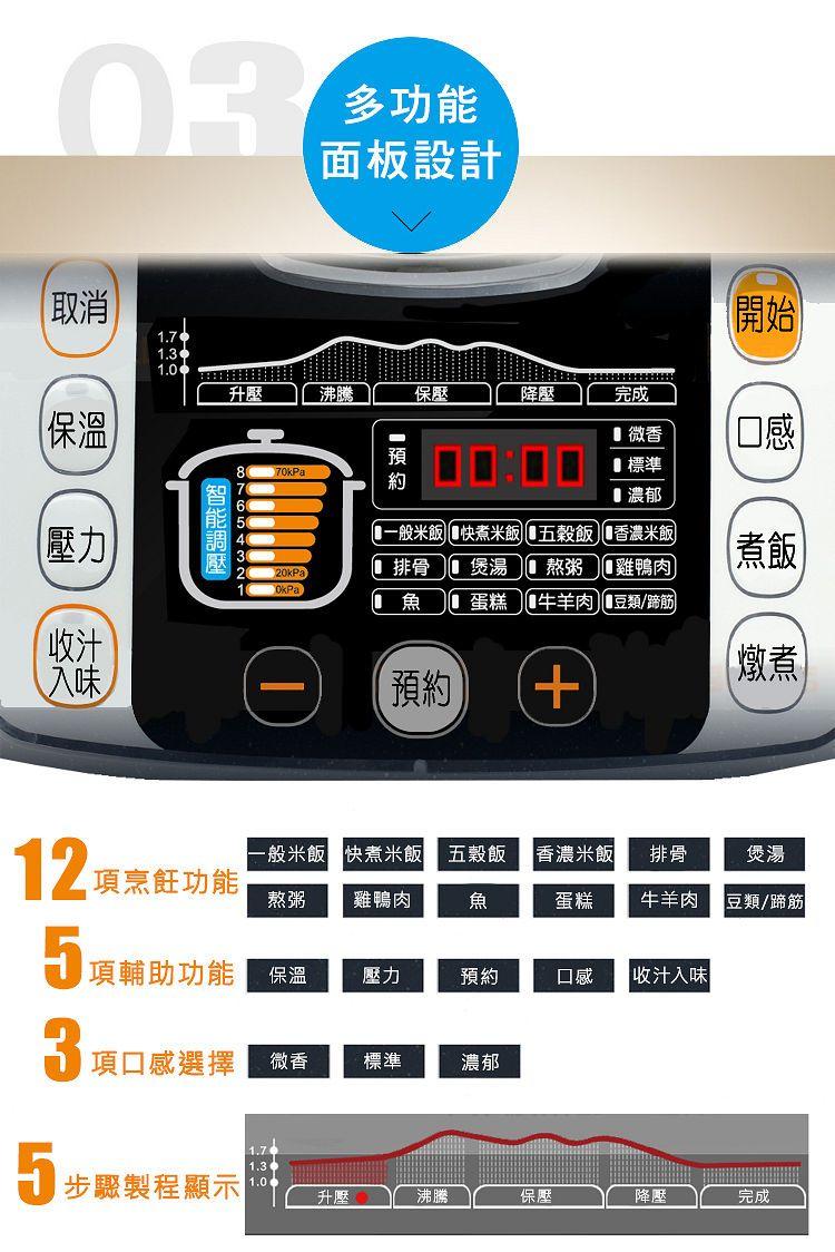九阳电压力锅JYY-50FS98超大功能面板,操作更方便