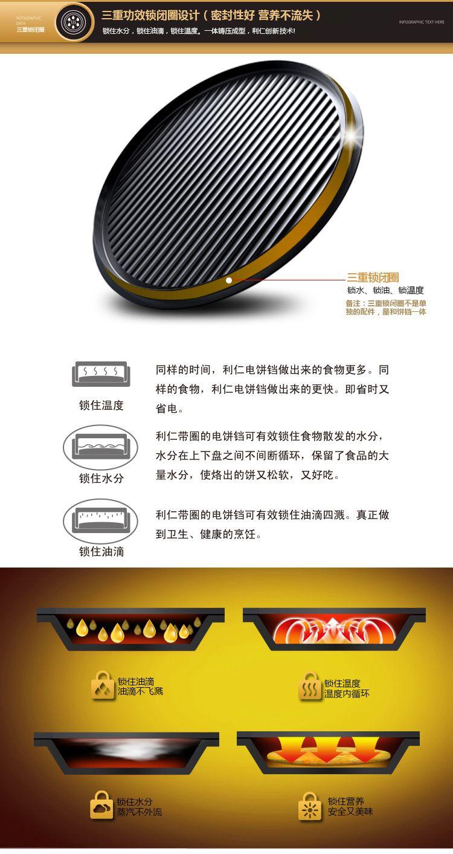 利仁电饼铛LR-A434五大功能升级5: 三重功效锁闭圈设计,密封性好,营养不流失