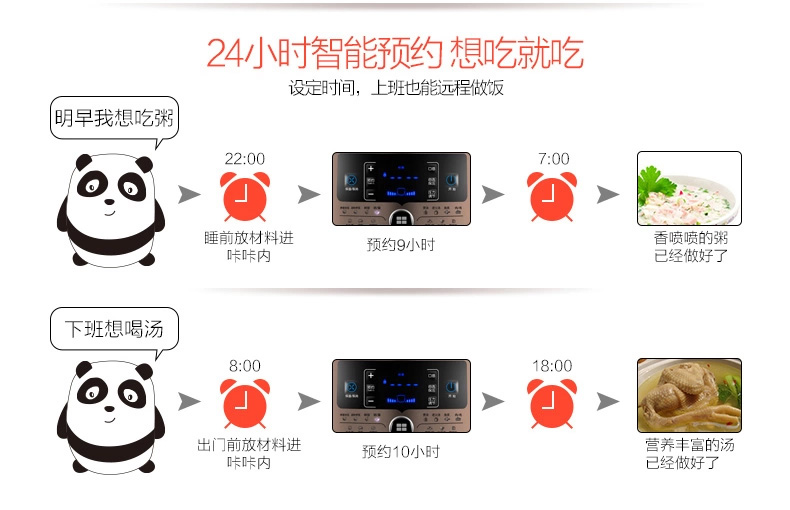 美的咔咔智能电压力锅 MY-SS5062